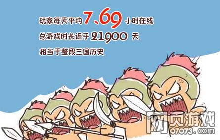 【官网人气突破30w 放狗次数直追60w】   一款游戏有多...